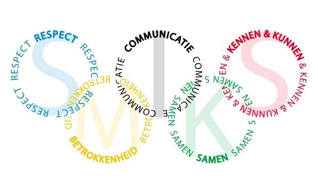 SMIKS_5ringen_logo-2